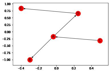 Social Network Analysis with Python | Jan Kirenz
